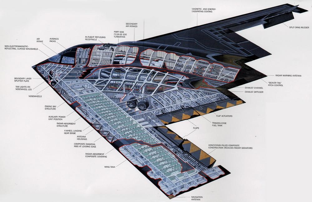 Bombardero Estratégico B-2 Spirit - Machtres Aeronautica y ...